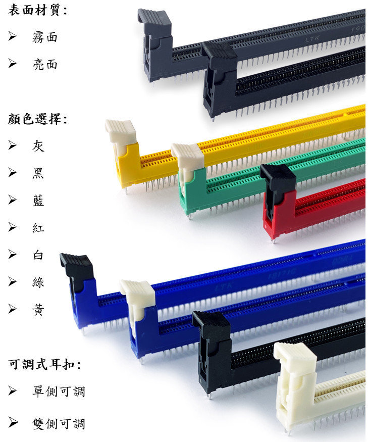 Argosy_DDR5 DIMM規格選擇