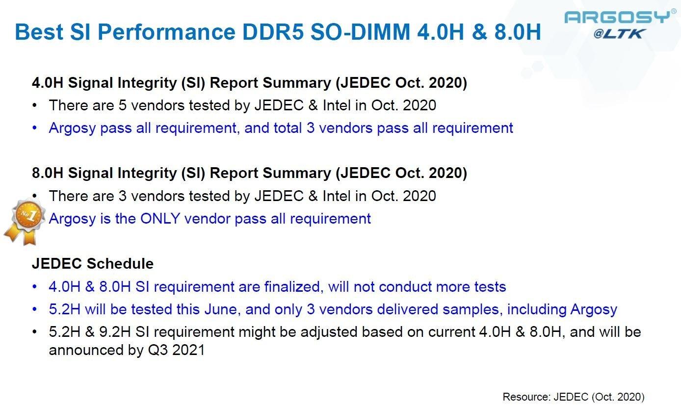 Argosy_DDR5 SO-DIMM SOCKET_signal integrity performance