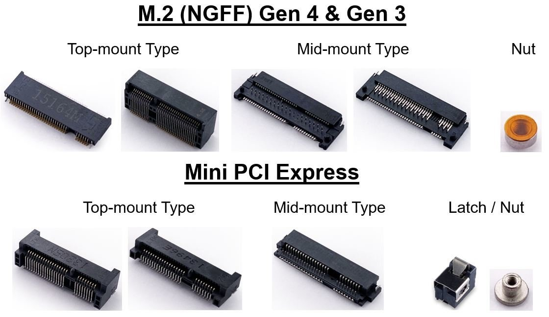 Argosy M.2 and Mini PCIE socket