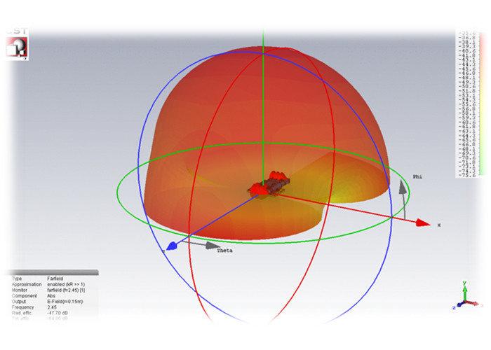 Argosy connector design- EMI simulation